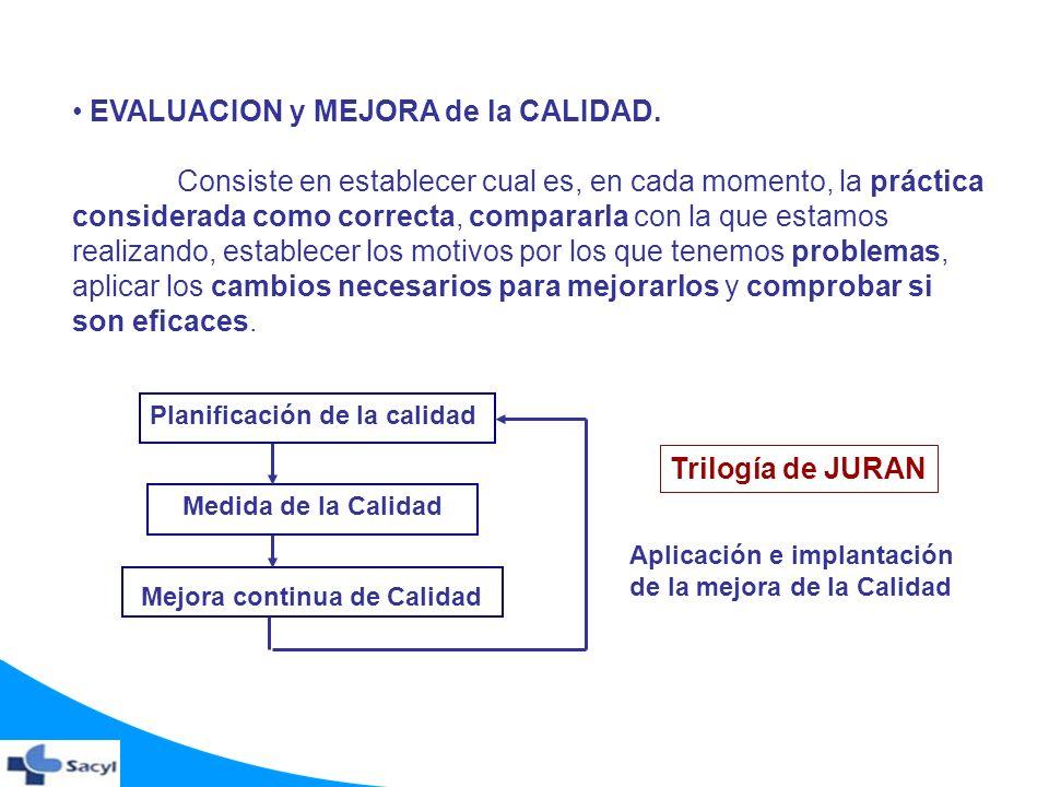 EVALUACION y MEJORA de la CALIDAD.