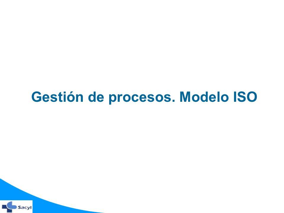 Gestión de procesos. Modelo ISO