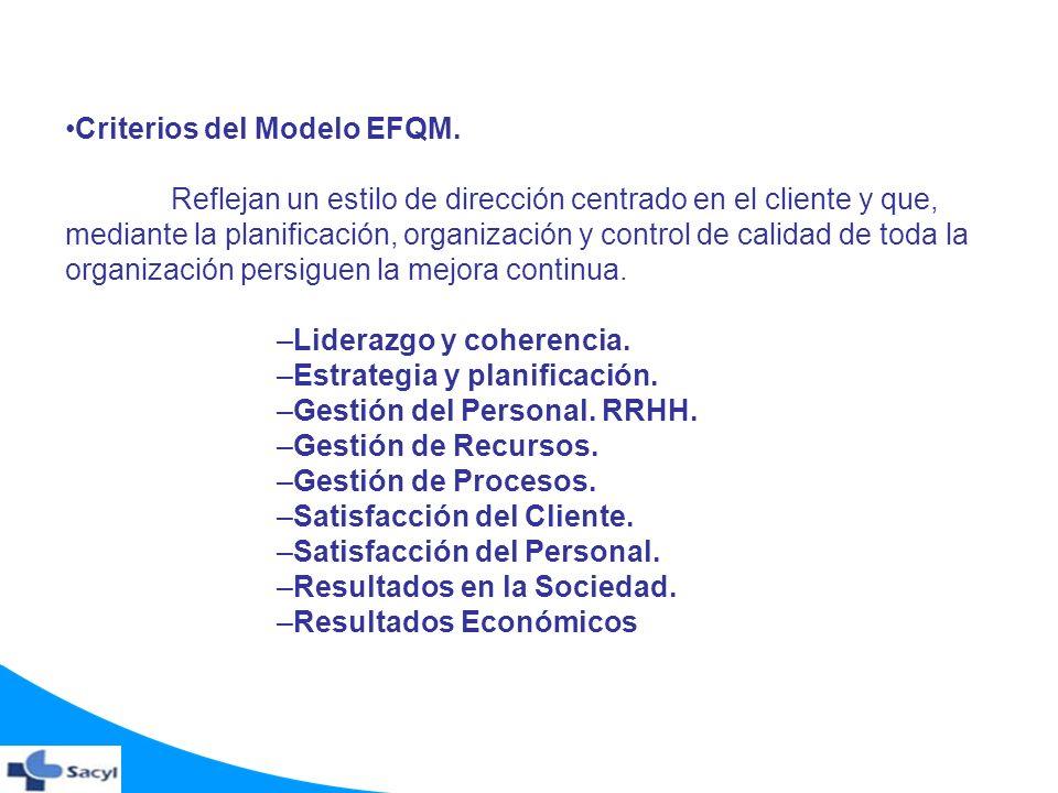 Criterios del Modelo EFQM.