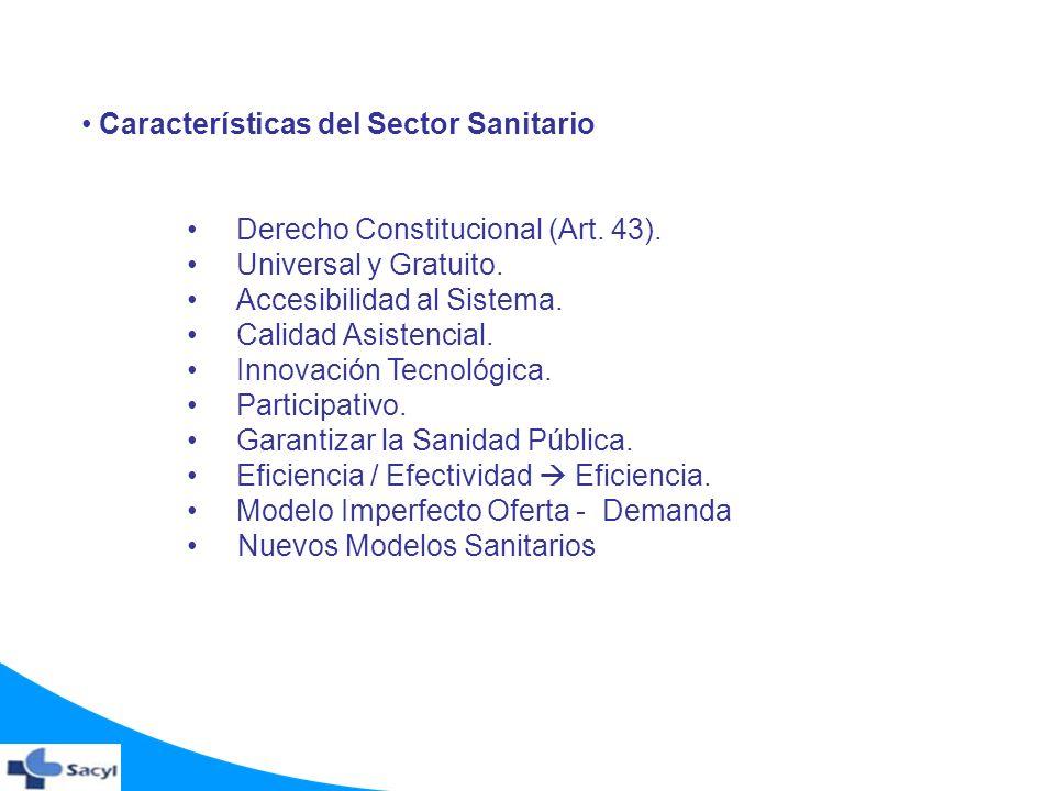 Características del Sector Sanitario