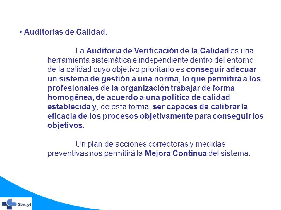 Auditorias de Calidad.