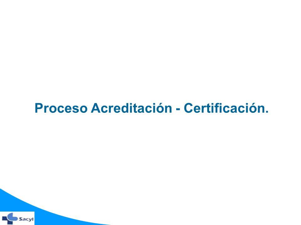 Proceso Acreditación - Certificación.