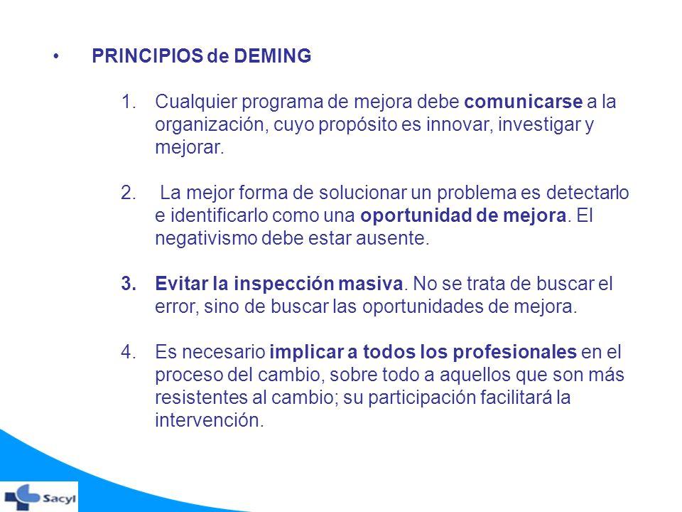 PRINCIPIOS de DEMING Cualquier programa de mejora debe comunicarse a la organización, cuyo propósito es innovar, investigar y mejorar.