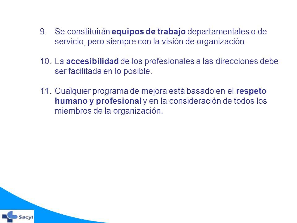 Se constituirán equipos de trabajo departamentales o de servicio, pero siempre con la visión de organización.