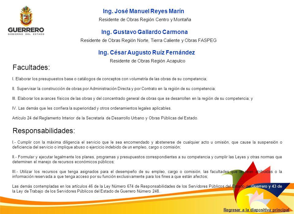 Facultades: Responsabilidades: Ing. José Manuel Reyes Marín