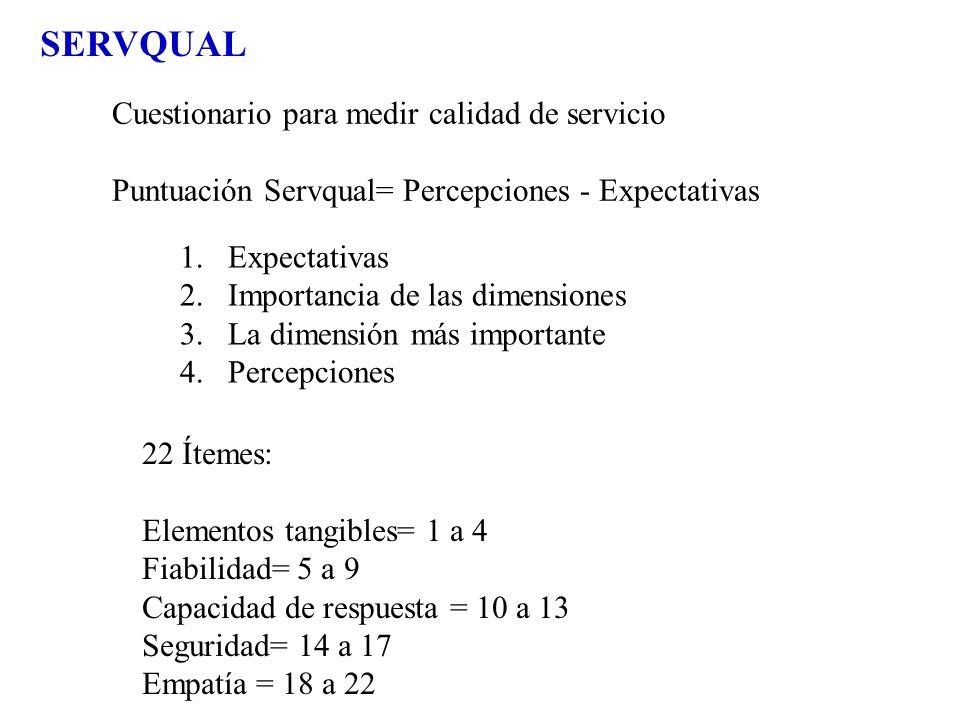 SERVQUAL Cuestionario para medir calidad de servicio