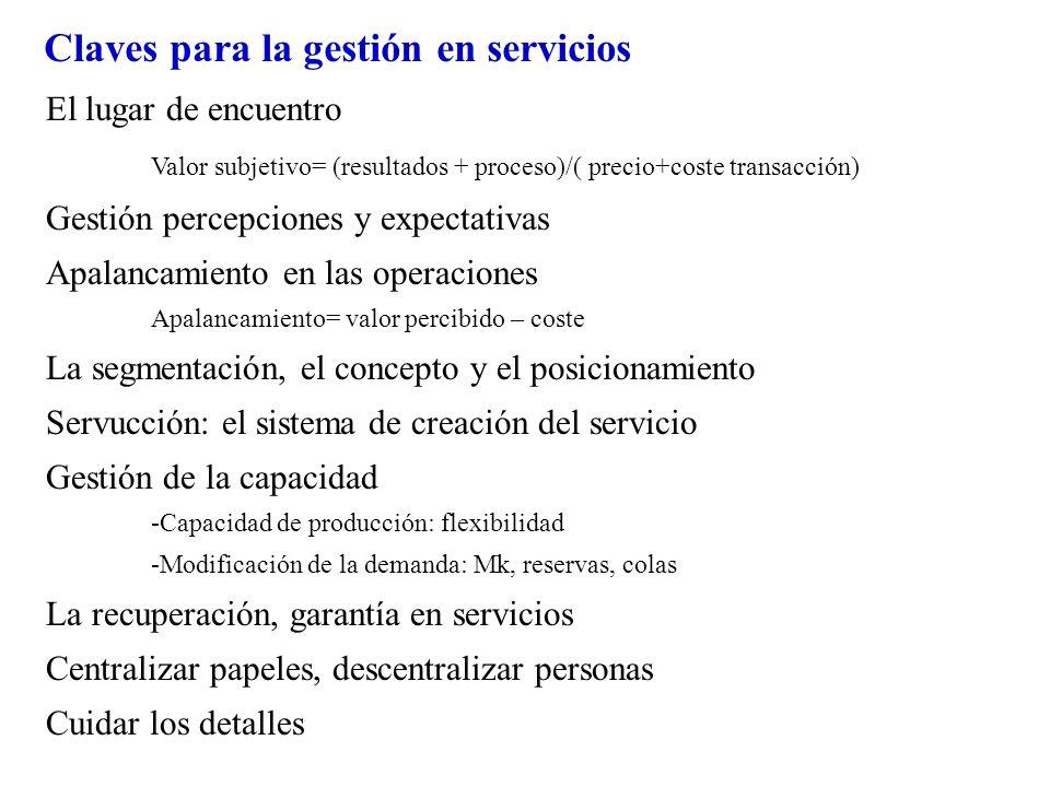 Claves para la gestión en servicios