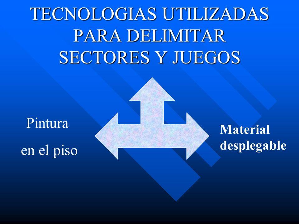 TECNOLOGIAS UTILIZADAS PARA DELIMITAR SECTORES Y JUEGOS