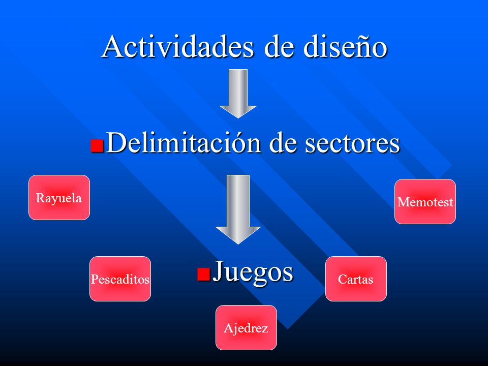 Delimitación de sectores