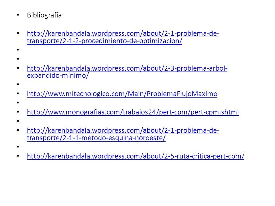 Bibliografia: http://karenbandala.wordpress.com/about/2-1-problema-de-transporte/2-1-2-procedimiento-de-optimizacion/