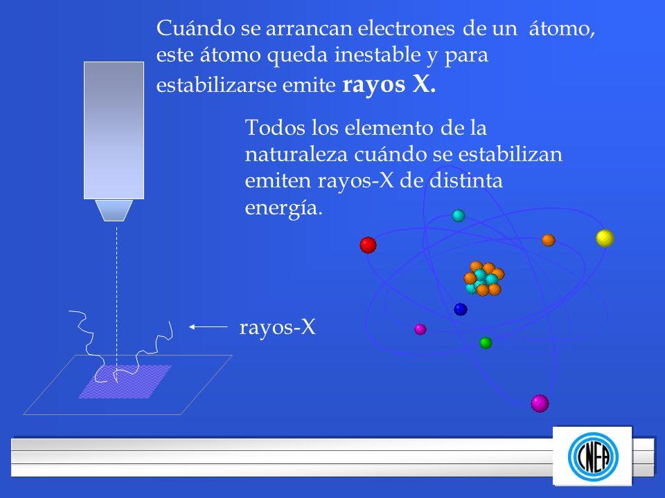 Cuándo se arrancan electrones de un átomo, este átomo queda inestable y para estabilizarse emite rayos X.