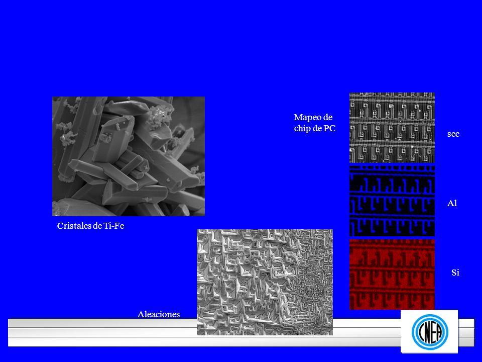 Al Si sec Mapeo de chip de PC Cristales de Ti-Fe Aleaciones