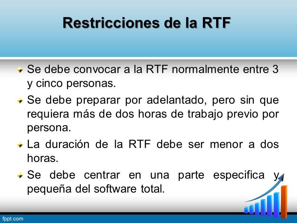 Restricciones de la RTF