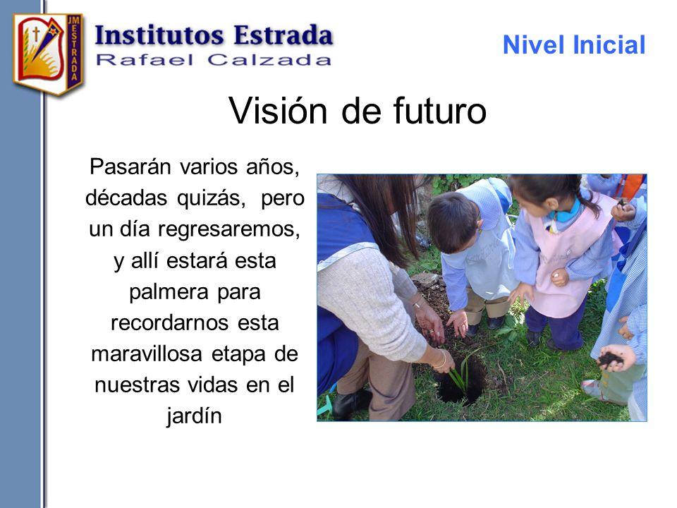 Visión de futuro Nivel Inicial