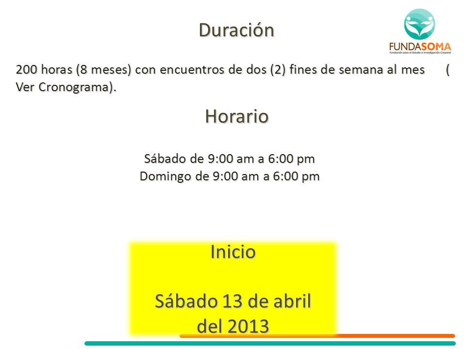 Duración Horario Inicio Sábado 13 de abril del 2013