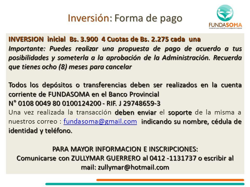Inversión: Forma de pago