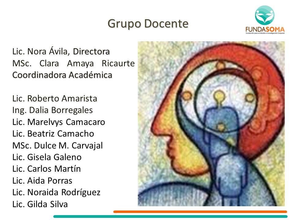Grupo Docente Lic. Nora Ávila, Directora