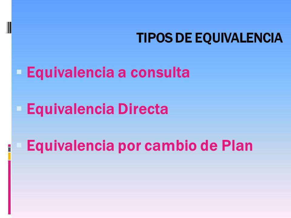 Equivalencia a consulta Equivalencia Directa
