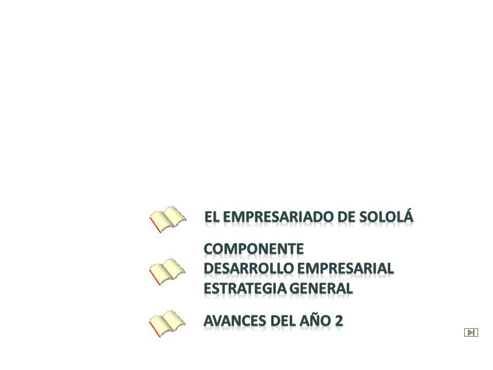El EMPRESARIADO de Sololá