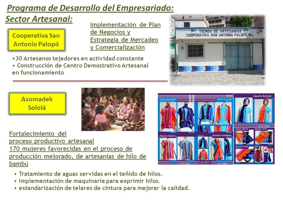 Cooperativa San Antonio Palopó