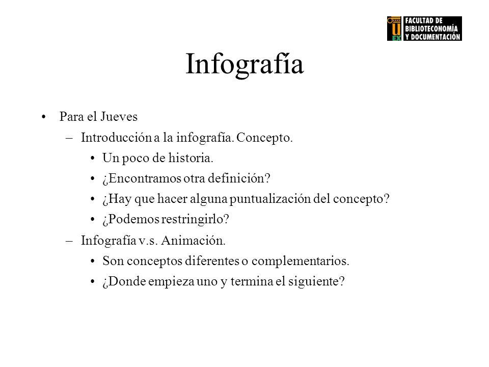 Infografía Para el Jueves Introducción a la infografía. Concepto.