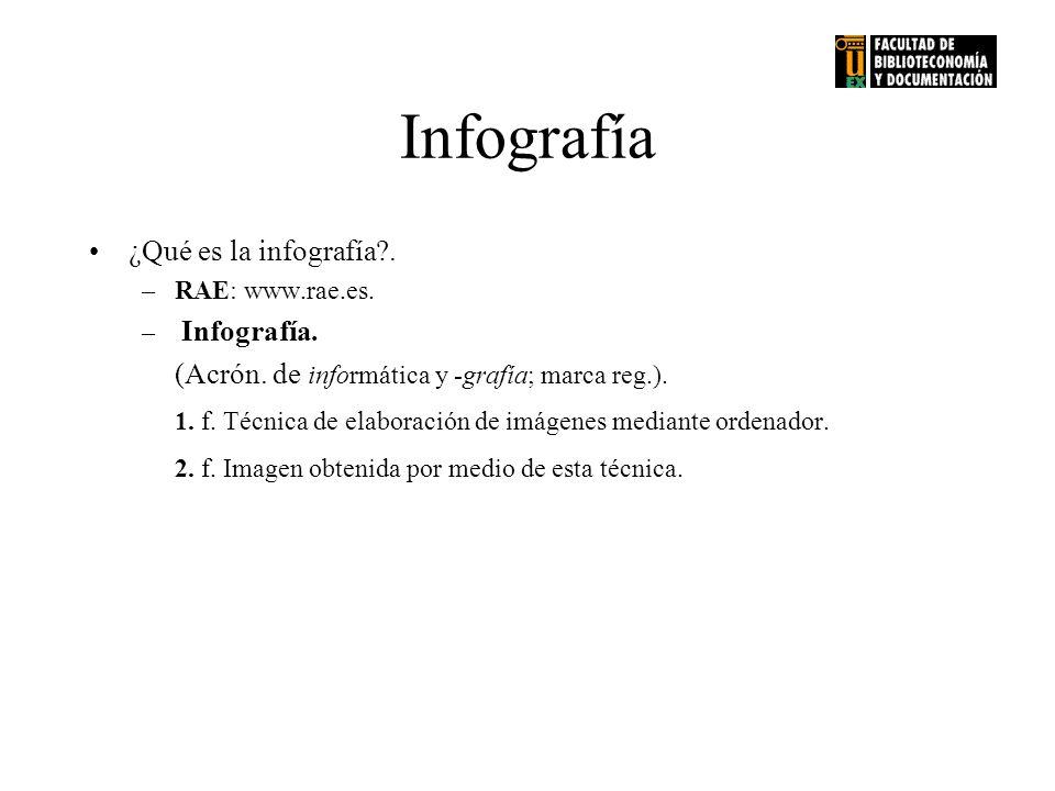 Infografía ¿Qué es la infografía .