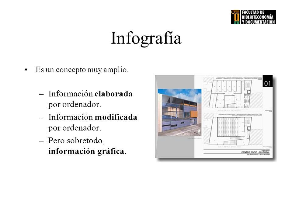 Infografía Información elaborada por ordenador.
