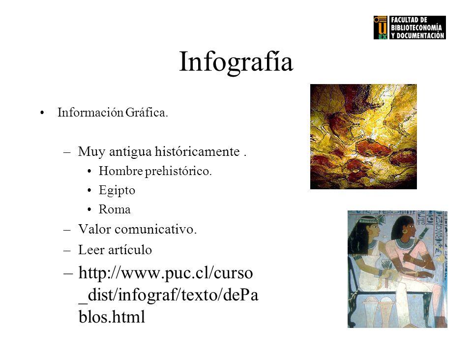 Infografía http://www.puc.cl/curso_ dist/infograf/texto/dePab los.html