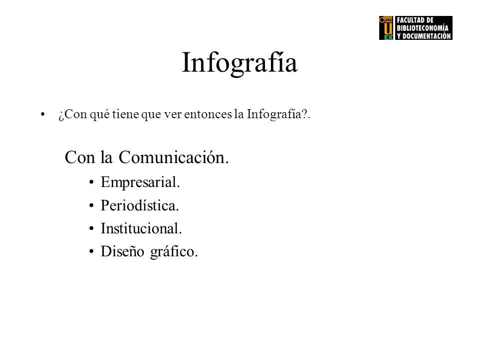 Infografía Con la Comunicación. Empresarial. Periodística.