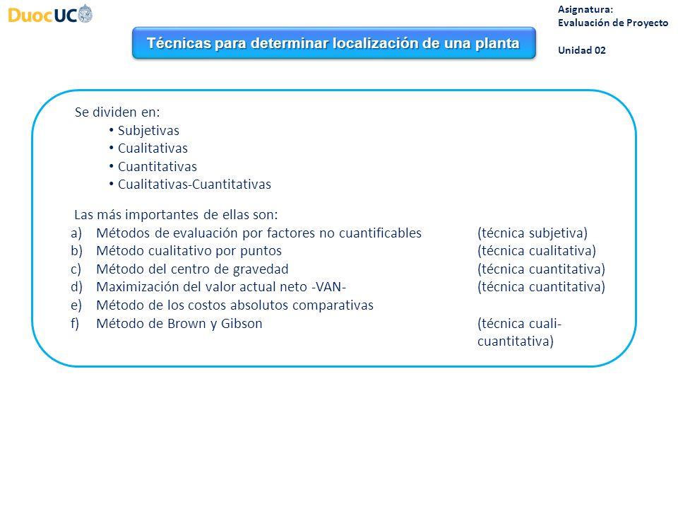 Técnicas para determinar localización de una planta