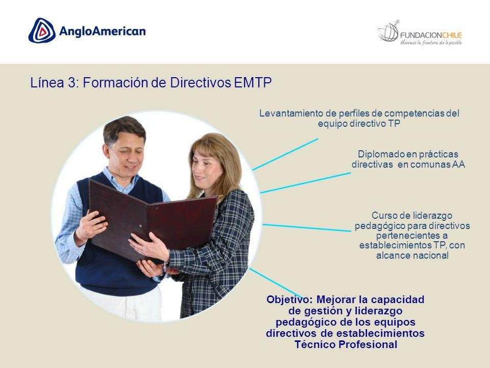 Línea 3: Formación de Directivos EMTP