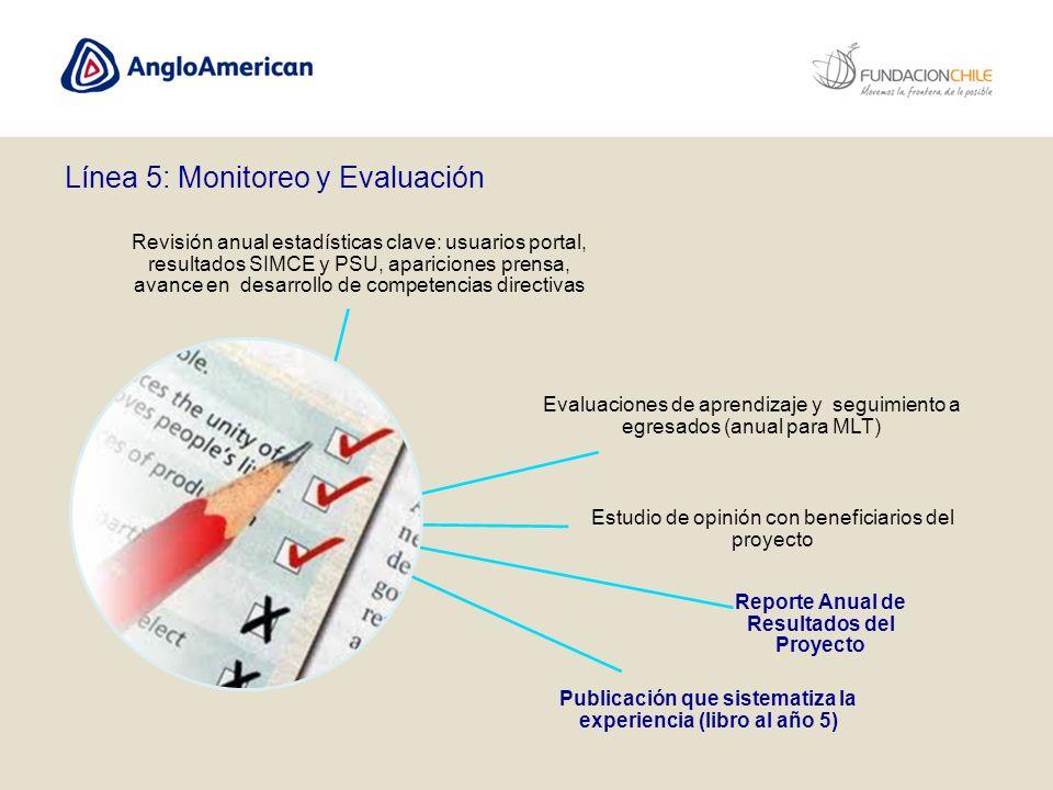 Línea 5: Monitoreo y Evaluación