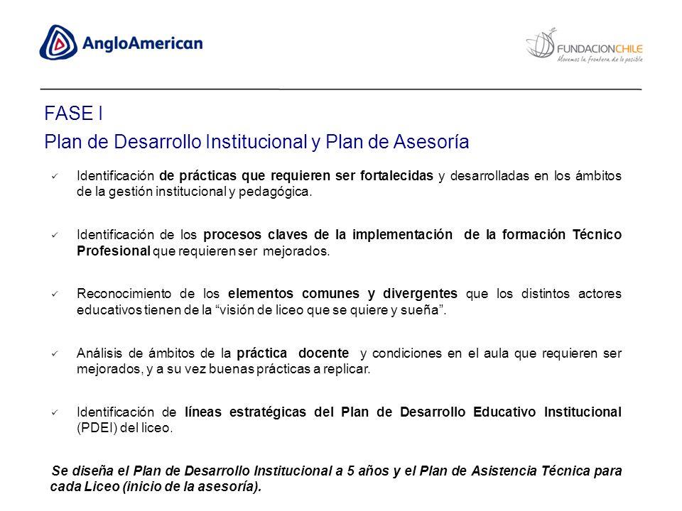 Plan de Desarrollo Institucional y Plan de Asesoría