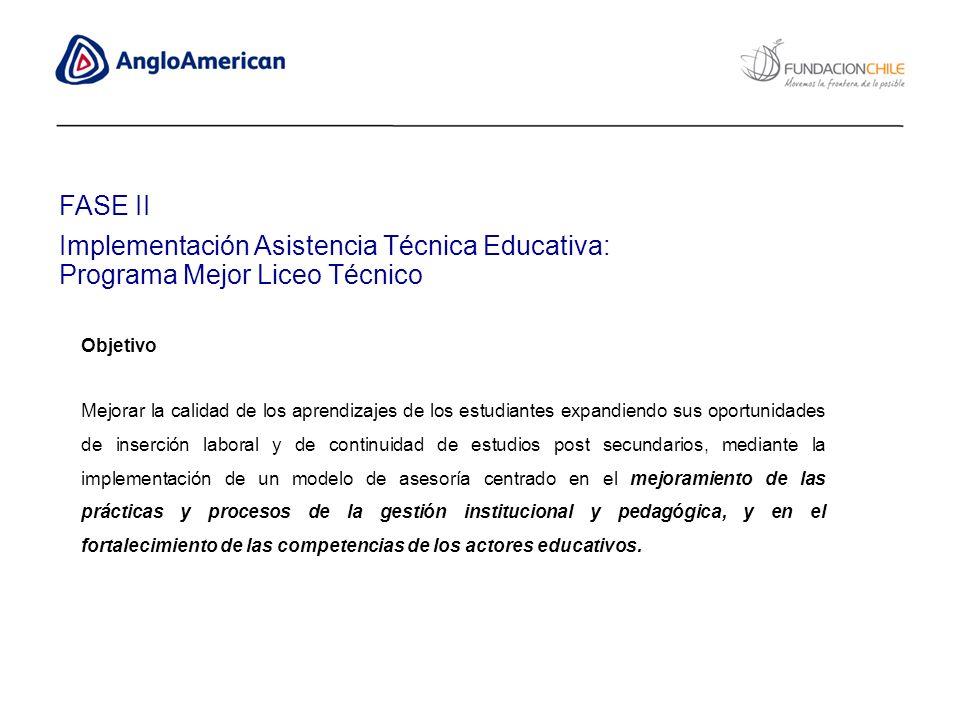 FASE II Implementación Asistencia Técnica Educativa: Programa Mejor Liceo Técnico. Objetivo.