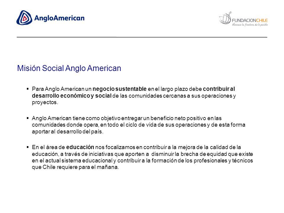 Misión Social Anglo American