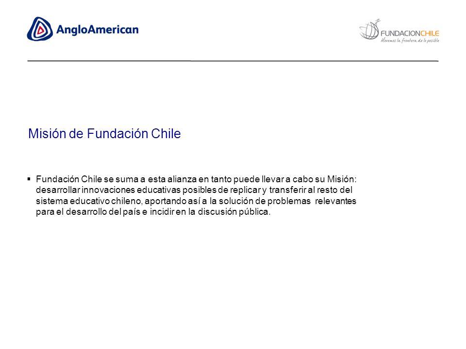 Misión de Fundación Chile