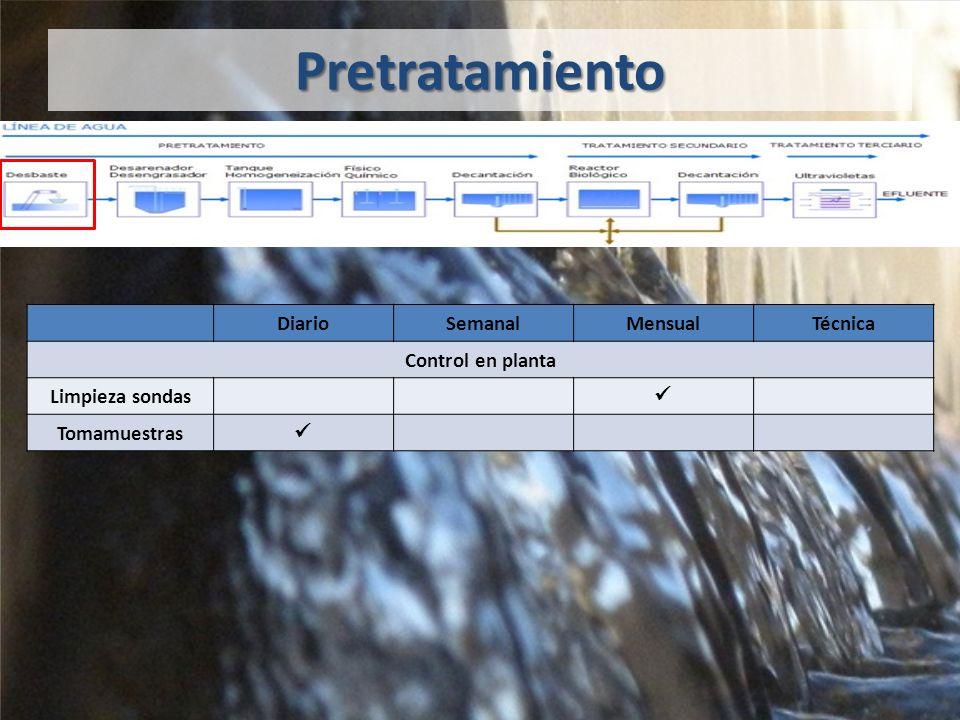 Pretratamiento Diario Semanal Mensual Técnica Control en planta