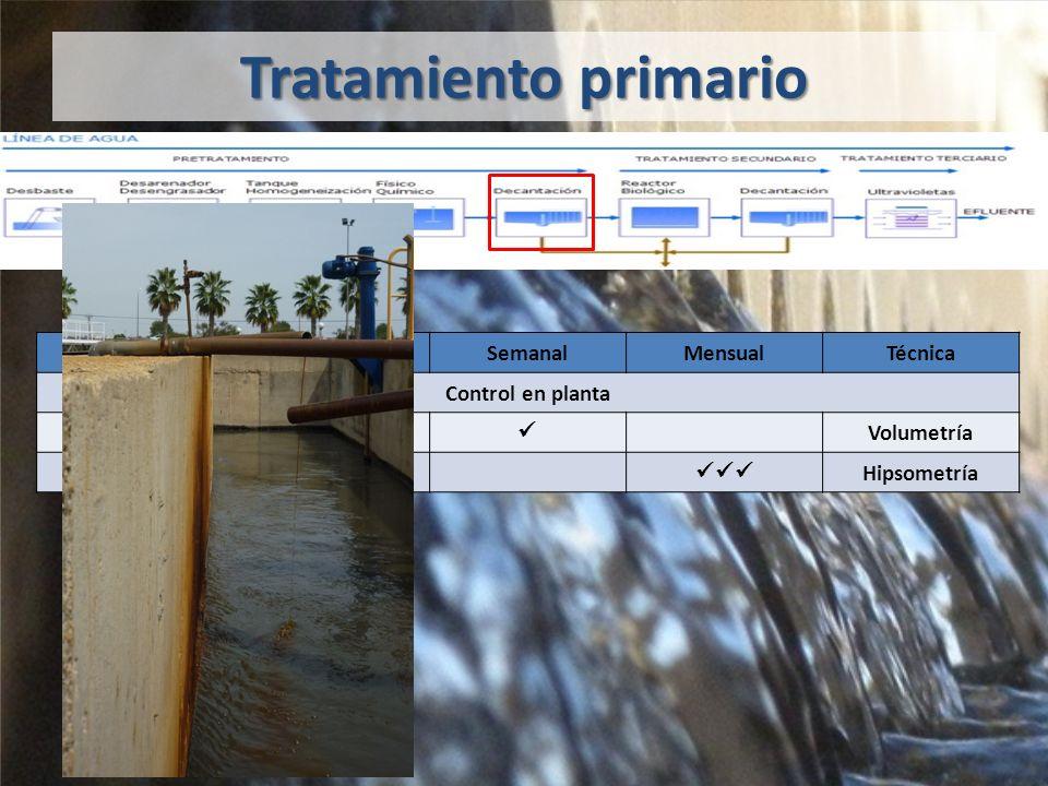 Tratamiento primario Diario Semanal Mensual Técnica Control en planta