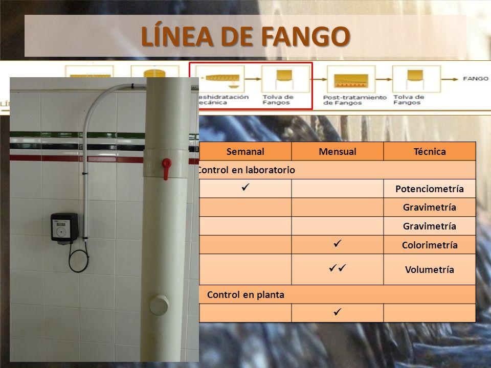 Control en laboratorio Pureza polielectrolito