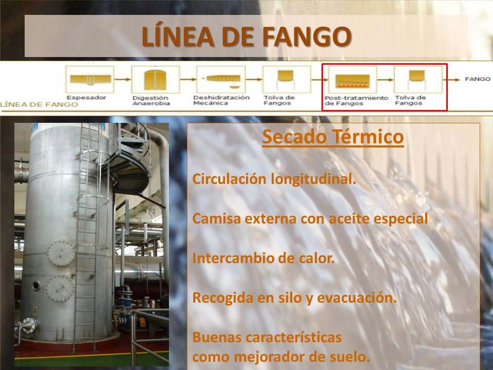 LÍNEA DE FANGO Secado Térmico Circulación longitudinal.