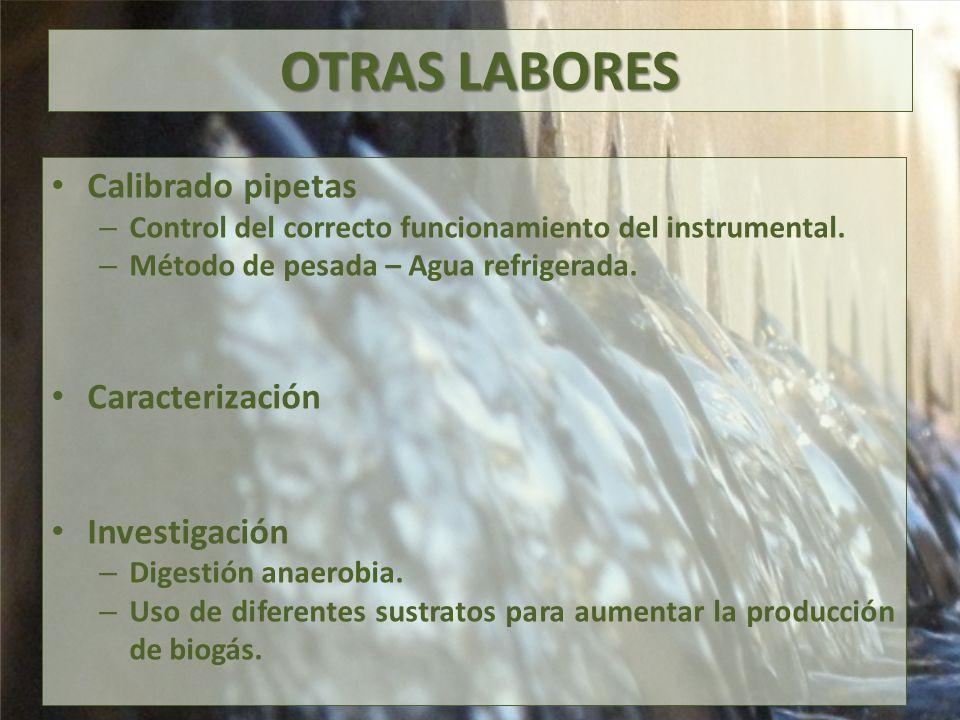 OTRAS LABORES Calibrado pipetas Caracterización Investigación