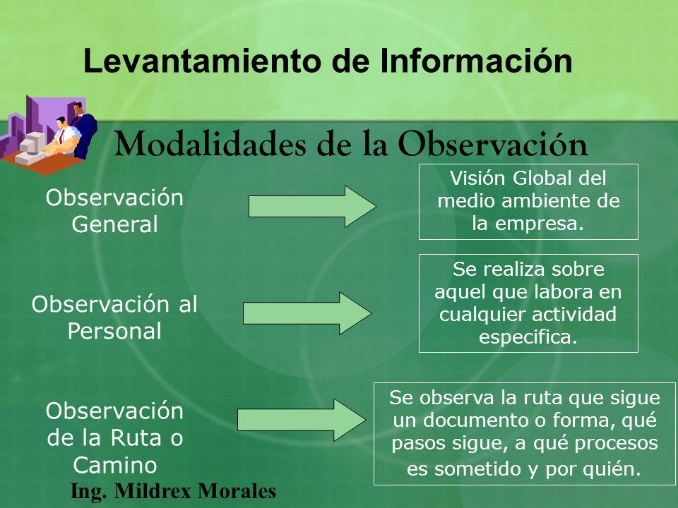 Levantamiento de Información Modalidades de la Observación