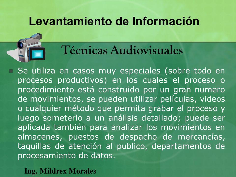 Levantamiento de Información Técnicas Audiovisuales