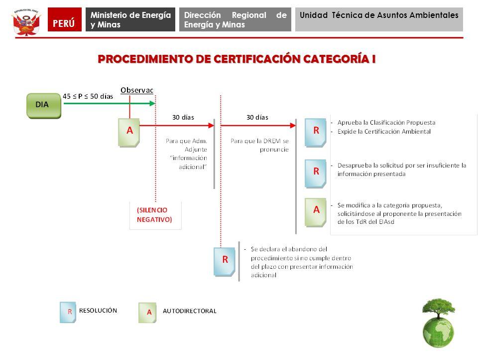 PROCEDIMIENTO DE CERTIFICACIÓN CATEGORÍA I