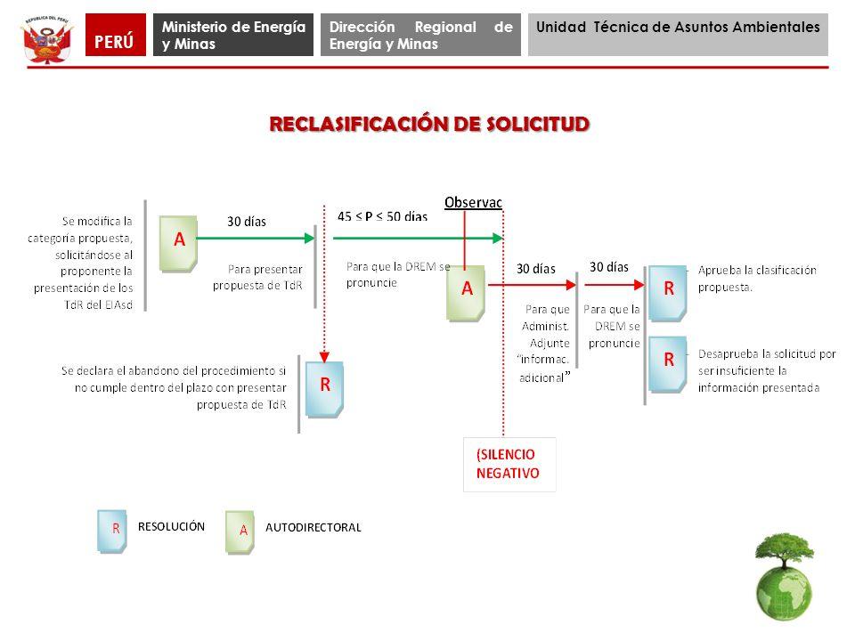 RECLASIFICACIÓN DE SOLICITUD