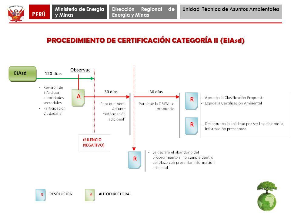 PROCEDIMIENTO DE CERTIFICACIÓN CATEGORÍA II (EIAsd)