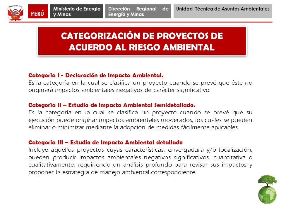 CATEGORIZACIÓN DE PROYECTOS DE ACUERDO AL RIESGO AMBIENTAL