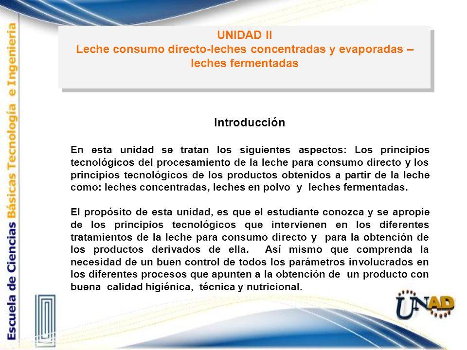 UNIDAD II Leche consumo directo-leches concentradas y evaporadas – leches fermentadas. Introducción.