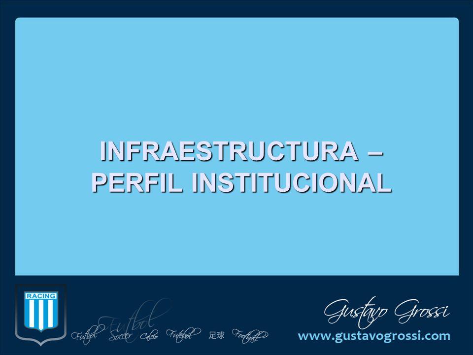 INFRAESTRUCTURA – PERFIL INSTITUCIONAL