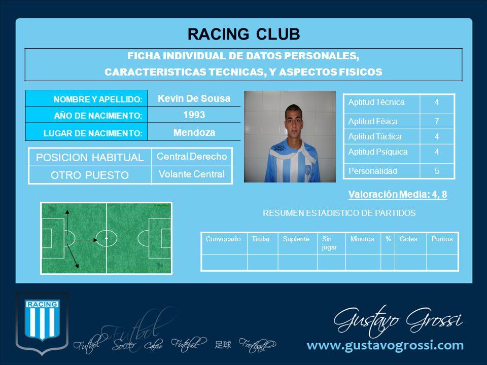 RACING CLUB POSICION HABITUAL OTRO PUESTO